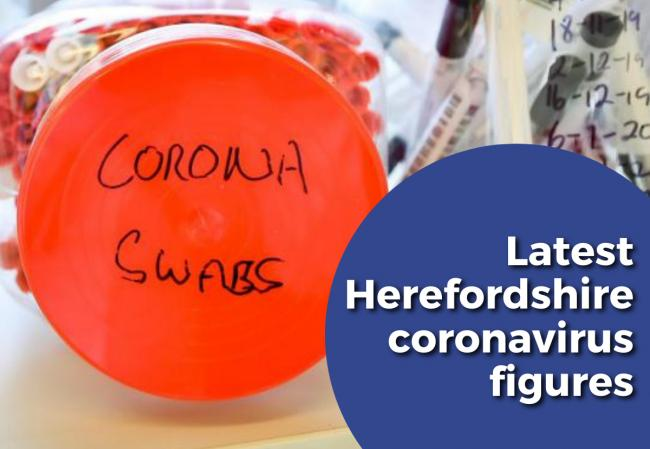 There has been another 14 cases of coronavirus confirmed in Herefordshire today