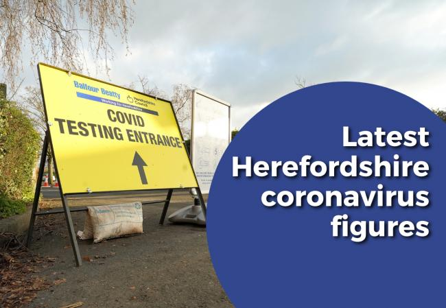 More people have tested positive for coronavirus in Herefordshire. Picture: Rob Davies